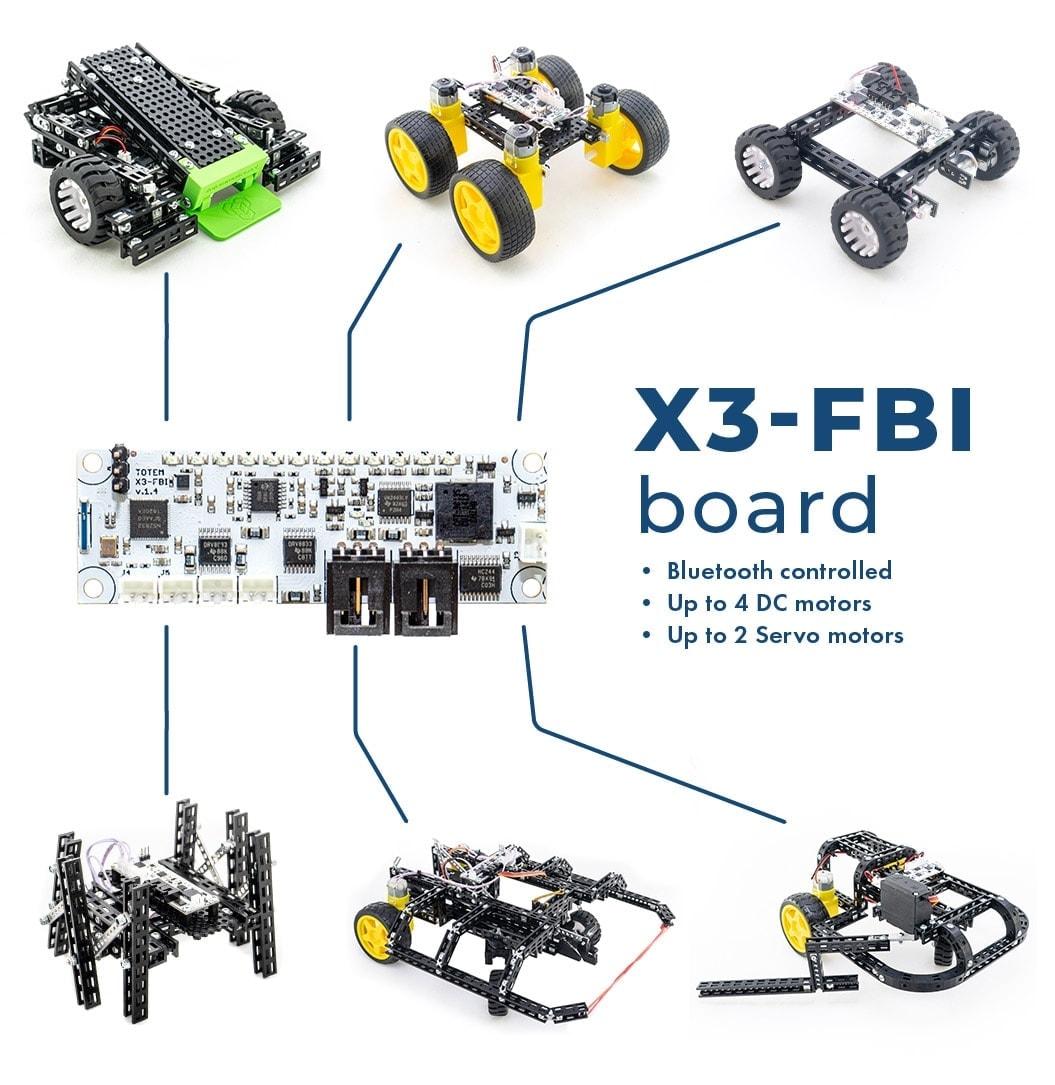 X3-FBI board